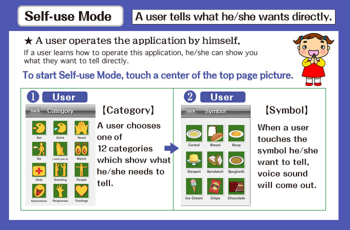 Self-use Mode